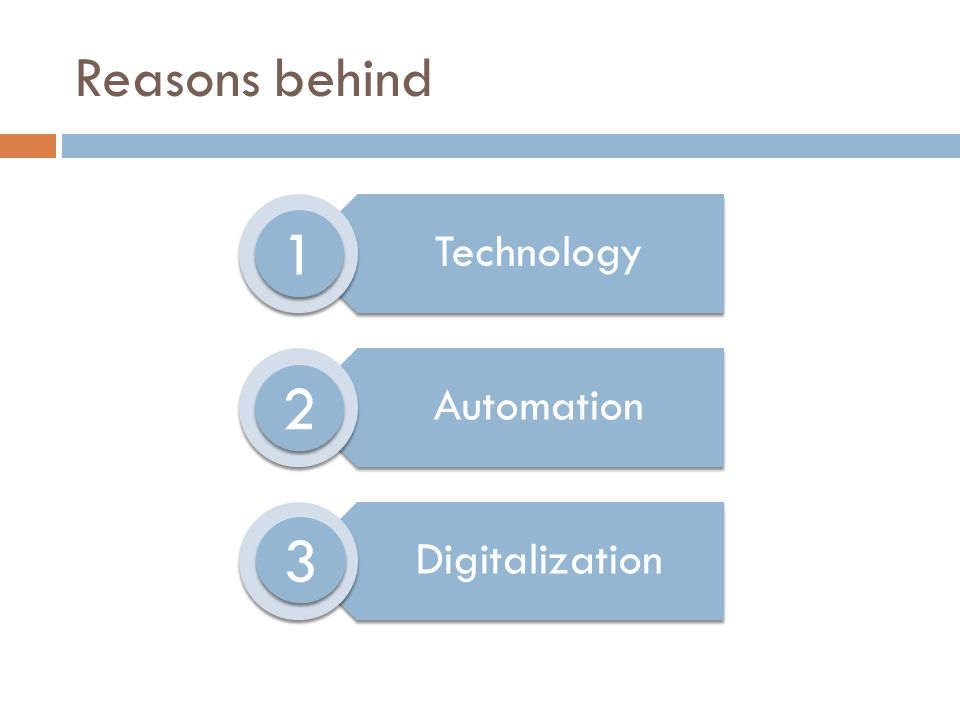 Reasons behind Technology Automation Digitalization 1 1 2 2 3 3