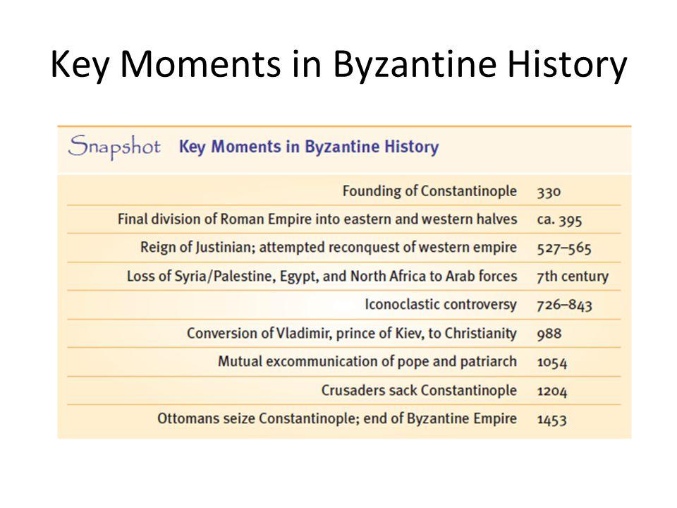 Key Moments in Byzantine History