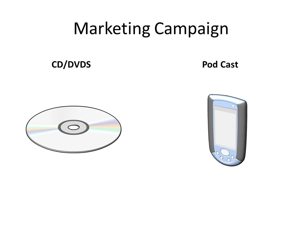 Marketing Campaign CD/DVDSPod Cast