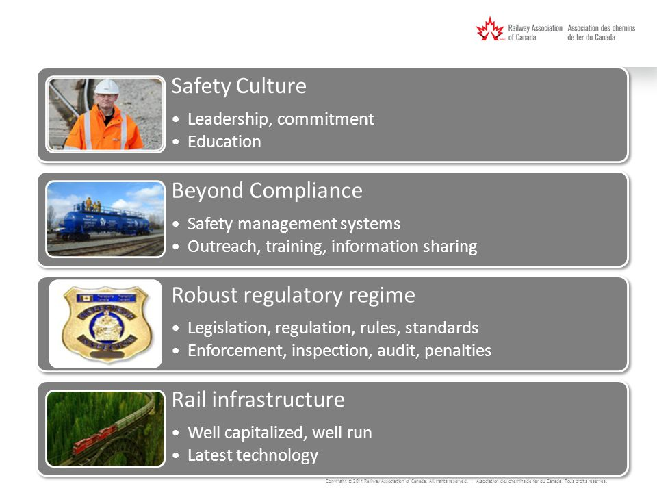 Copyright © 2011 Railway Association of Canada. All rights reserved.