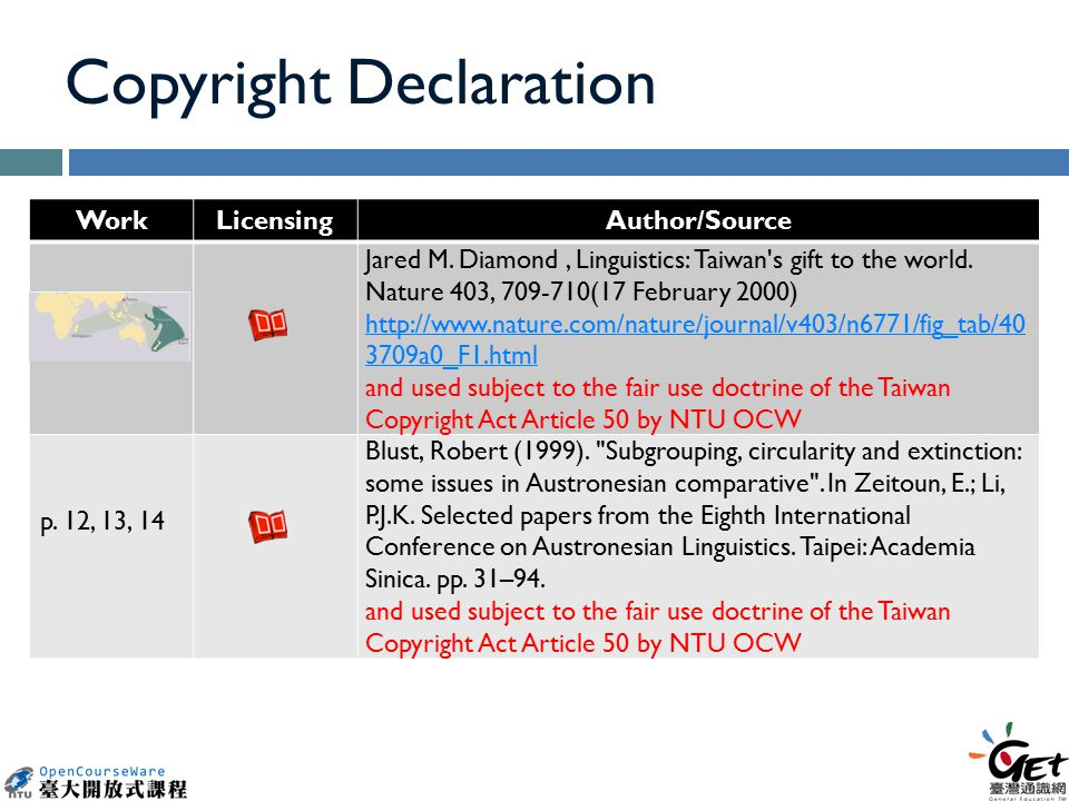 Copyright Declaration WorkLicensingAuthor/Source Jared M.