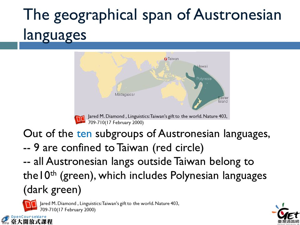 The geographical span of Austronesian languages Out of the ten subgroups of Austronesian languages, -- 9 are confined to Taiwan (red circle) -- all Austronesian langs outside Taiwan belong to the10 th (green), which includes Polynesian languages (dark green) Jared M.