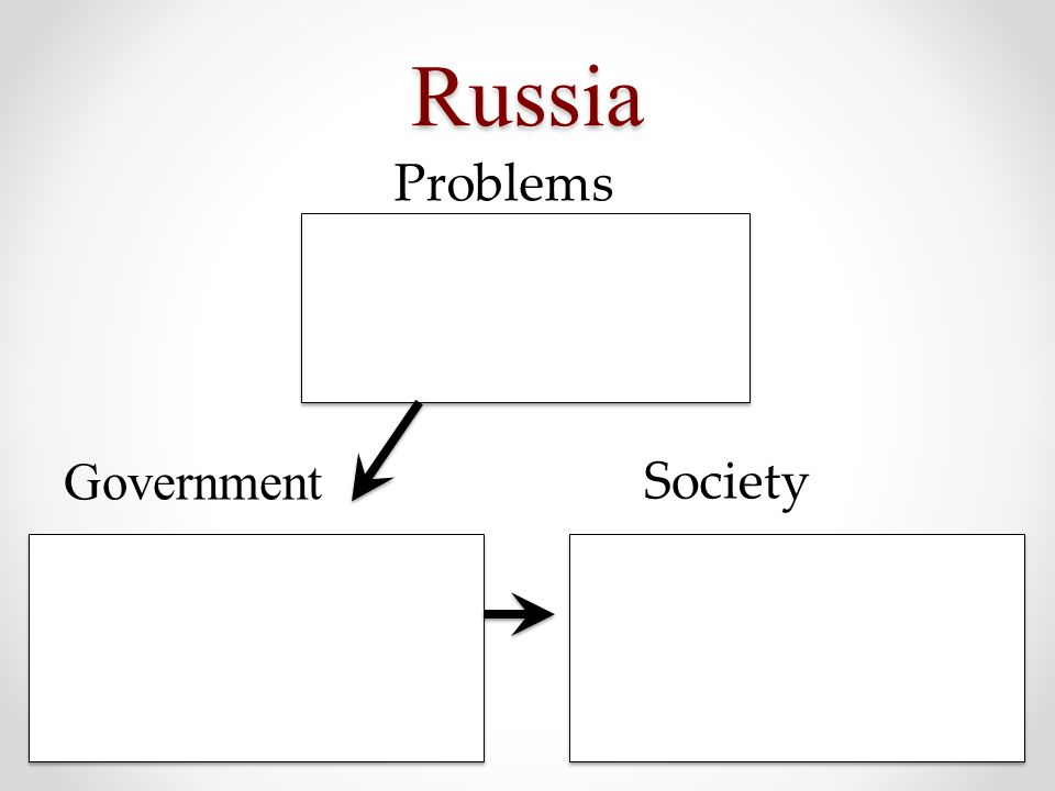 Russia Government Society Problems
