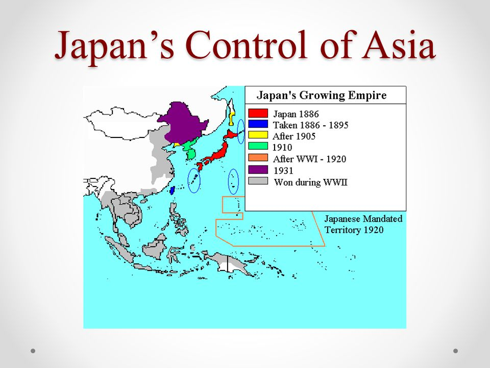 Japan's Control of Asia