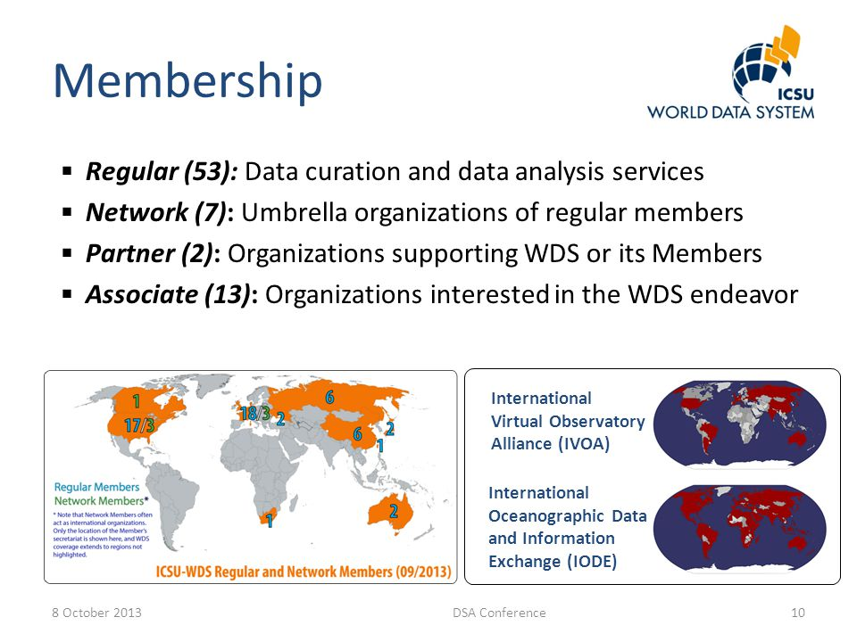 Membership  Regular (53): Data curation and data analysis services  Network (7): Umbrella organizations of regular members  Partner (2): Organizations supporting WDS or its Members  Associate (13): Organizations interested in the WDS endeavor DSA Conference108 October 2013 International Oceanographic Data and Information Exchange (IODE) International Virtual Observatory Alliance (IVOA)