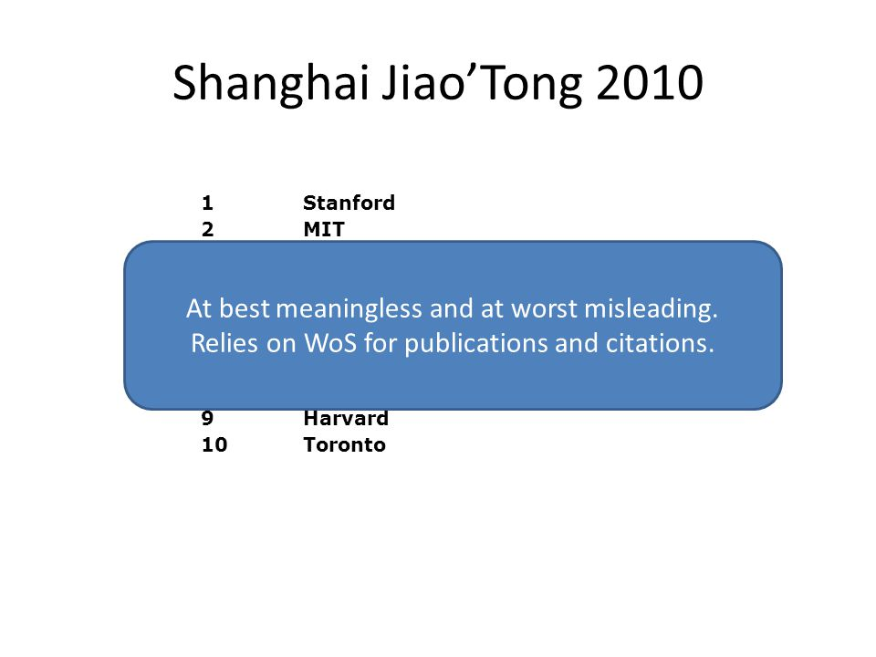 Shanghai Jiao'Tong 2010 1Stanford 2MIT 3U of California - Berkeley 4Princeton 5CMU 6Cornell 7U of Southern California 8U of Texas - Austin 9Harvard 10Toronto At best meaningless and at worst misleading.