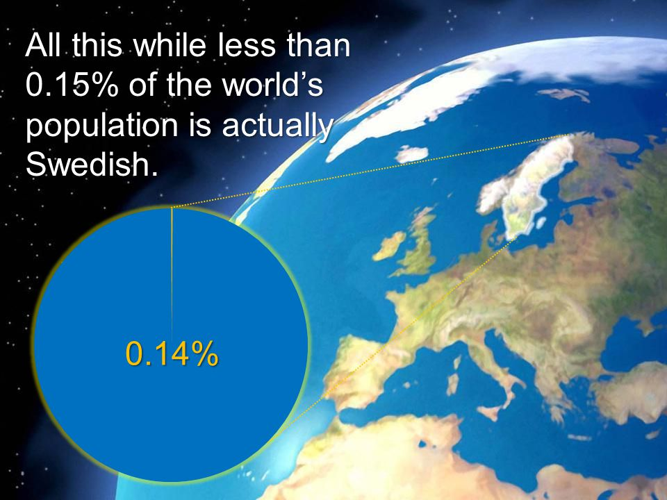 All this while less than 0.15% of the world's population is actually Swedish. 0.14%