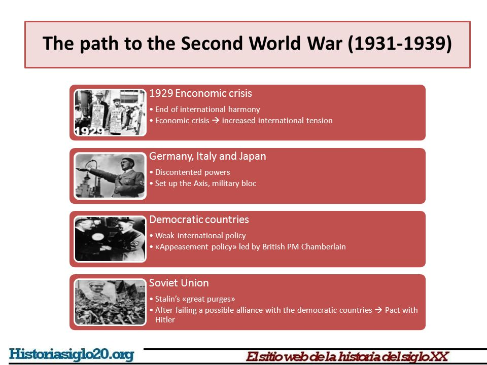 The path to the Second World War (1931-1939) 1929 Enconomic crisis End of international harmony Economic crisis  increased international tension Germ