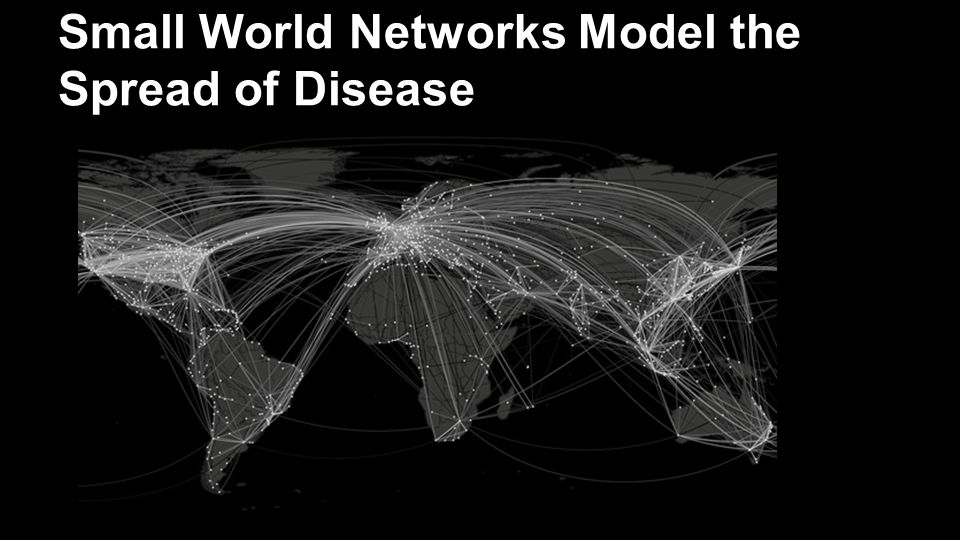 Small World Networks Model the Spread of Disease