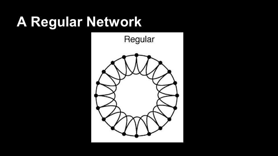 New Type of Network 0 < p < 1 (not fully random, not fully regular)