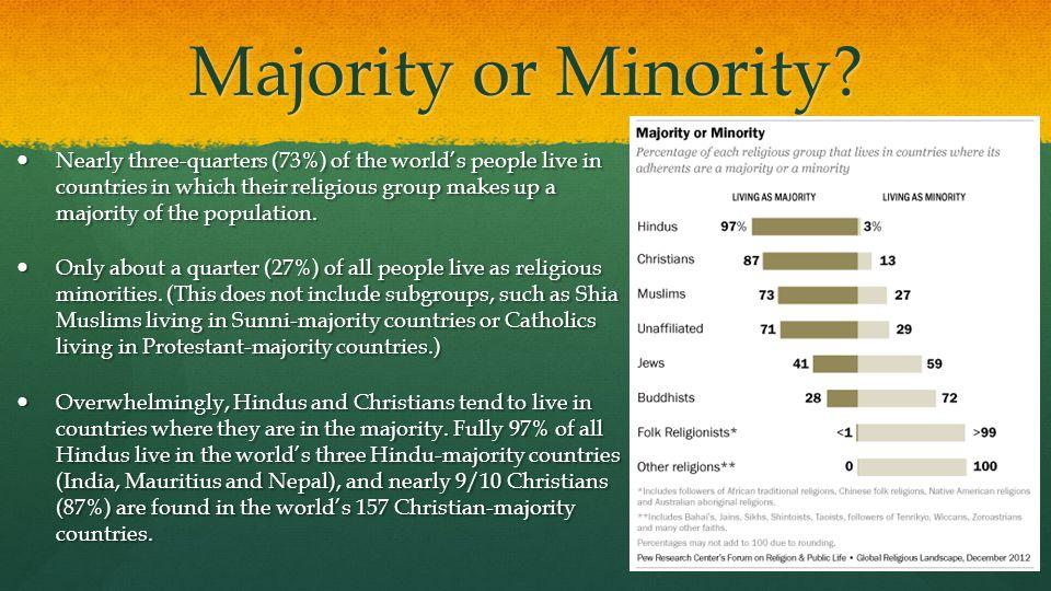 Majority or Minority.