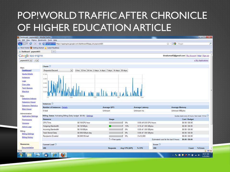 POP!WORLD TRAFFIC AFTER CHRONICLE OF HIGHER EDUCATION ARTICLE