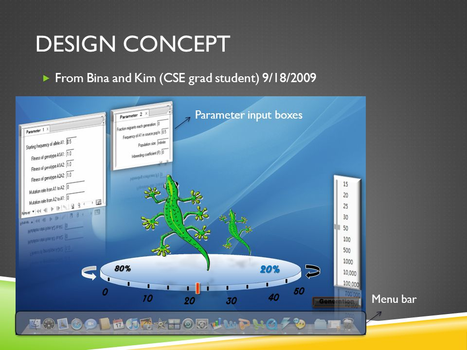 DESIGN CONCEPT  From Bina and Kim (CSE grad student) 9/18/2009 Parameter input boxes 0 50 10 2030 40 80%20% Menu bar