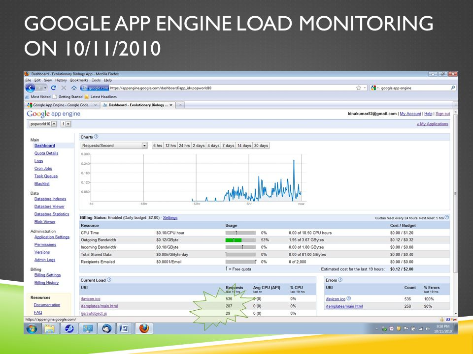 GOOGLE APP ENGINE LOAD MONITORING ON 10/11/2010