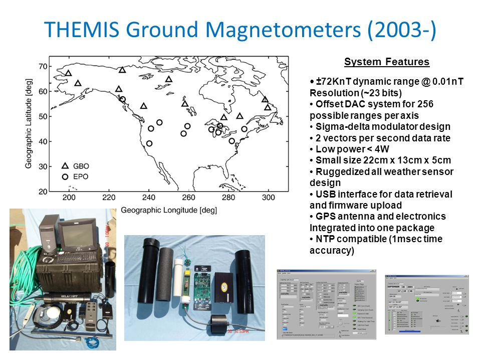 THEMIS Ground Magnetometers (2003-) System Features ±72KnT dynamic range @ 0.01nT Resolution (~23 bits) Offset DAC system for 256 possible ranges per