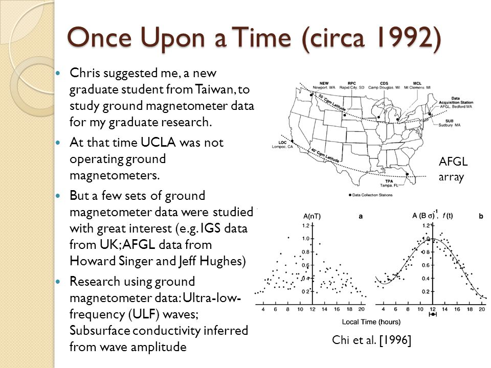 Once Upon a Time (circa 1992) Chris suggested me, a new graduate student from Taiwan, to study ground magnetometer data for my graduate research. At t