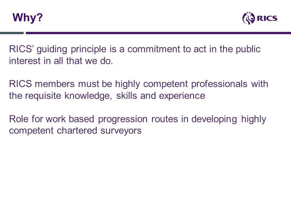 Why? UK Membership Age Profile