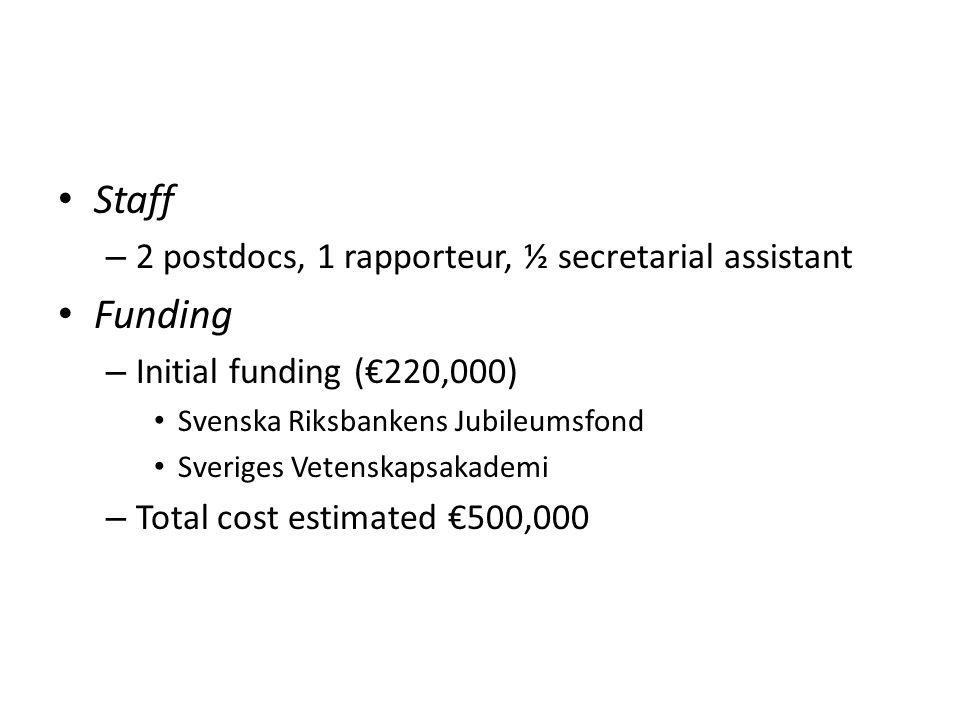 Staff – 2 postdocs, 1 rapporteur, ½ secretarial assistant Funding – Initial funding (€220,000) Svenska Riksbankens Jubileumsfond Sveriges Vetenskapsak
