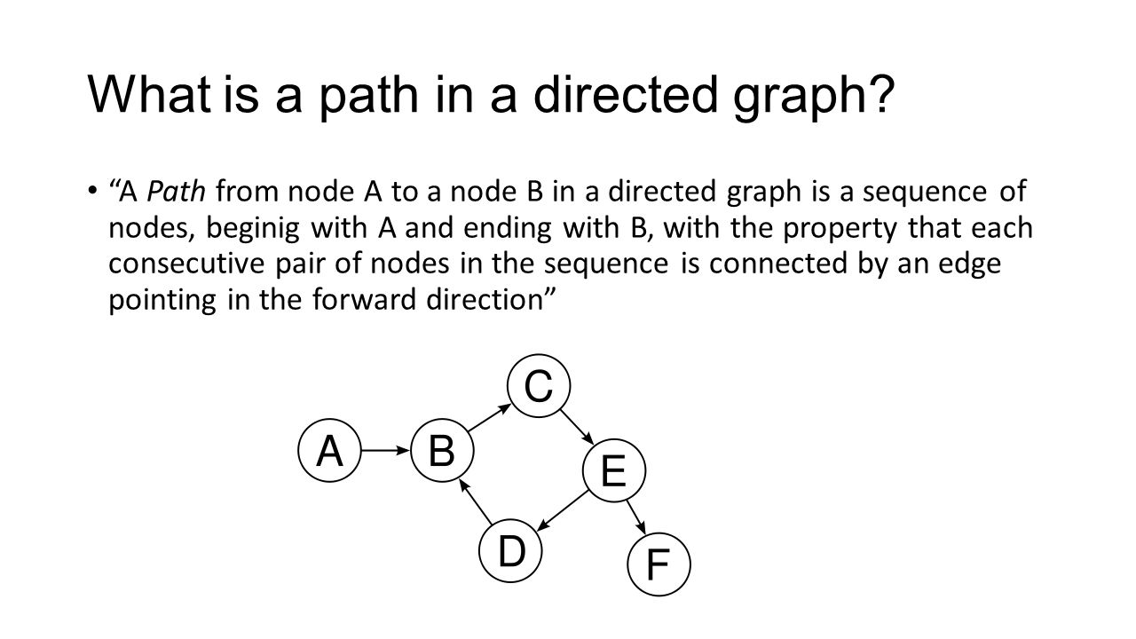 What is a path in a directed graph.