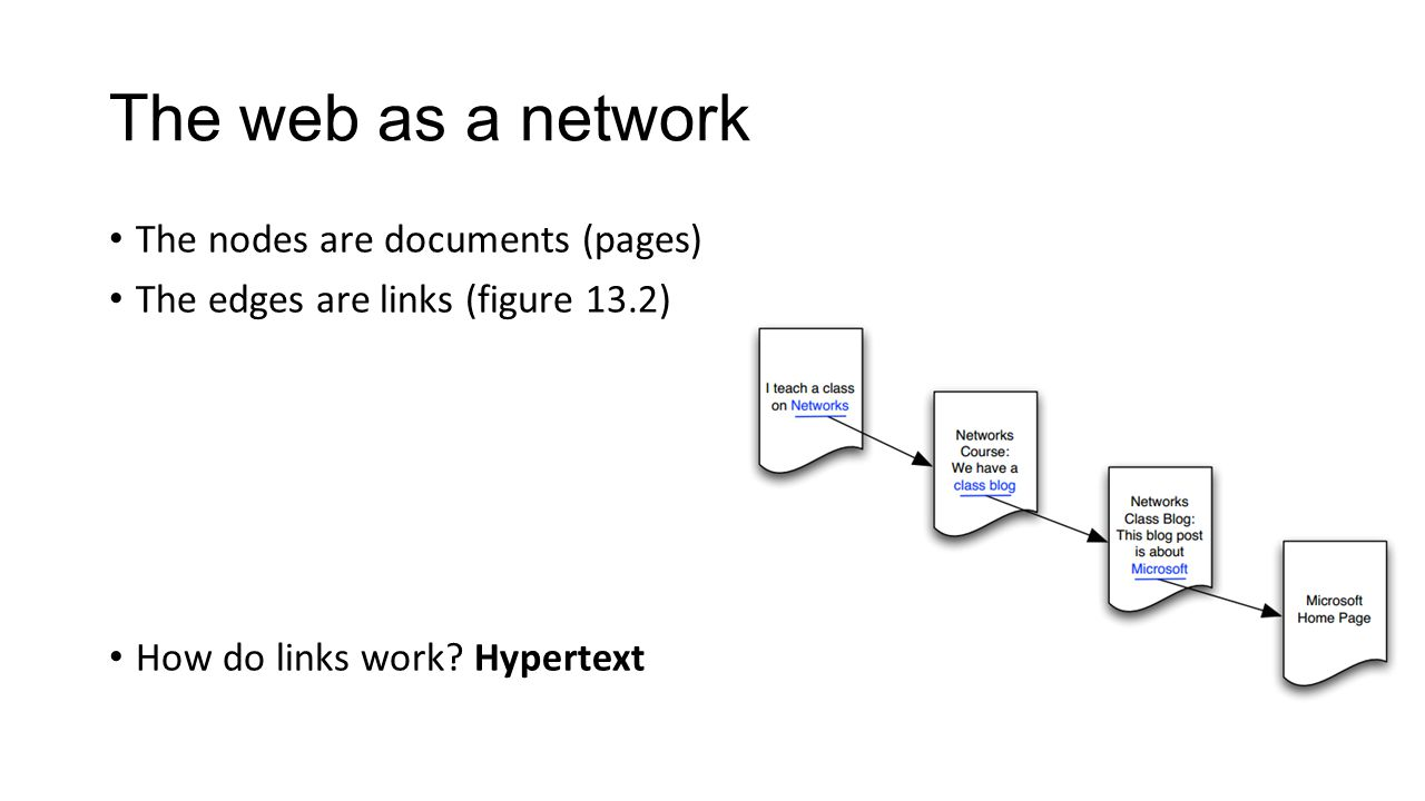 The web as a network The nodes are documents (pages) The edges are links (figure 13.2) How do links work.