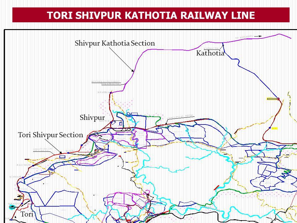 TORI SHIVPUR KATHOTIA RAILWAY LINE Tori Shivpur Section Shivpur Kathotia Section Shivpur Kathotia Tori