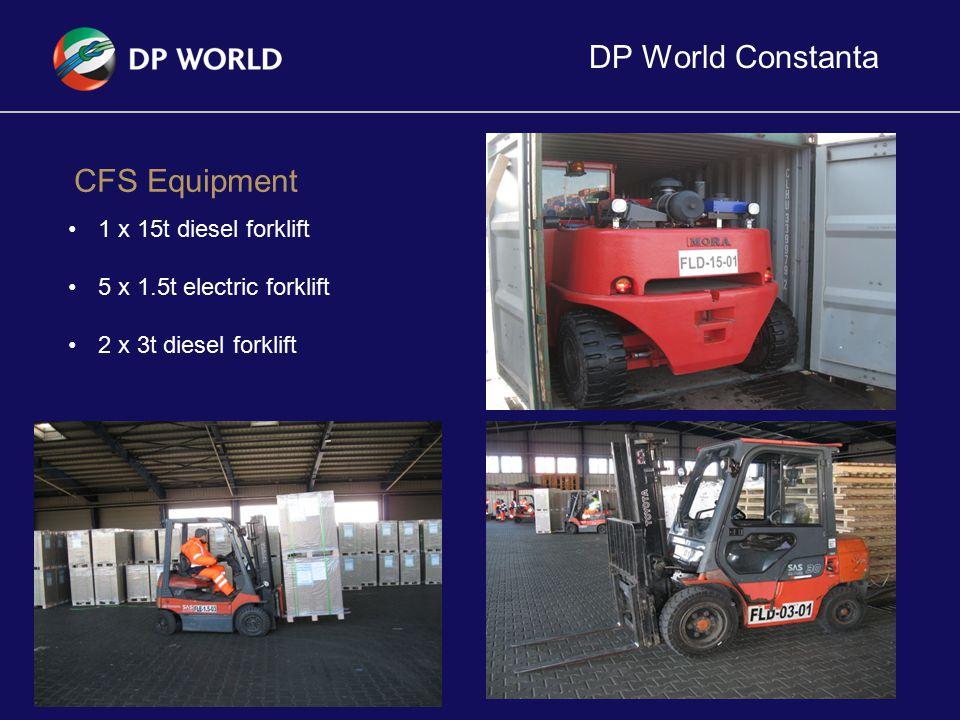 DP World Constanta 11 CFS Equipment 1 x 15t diesel forklift 5 x 1.5t electric forklift 2 x 3t diesel forklift