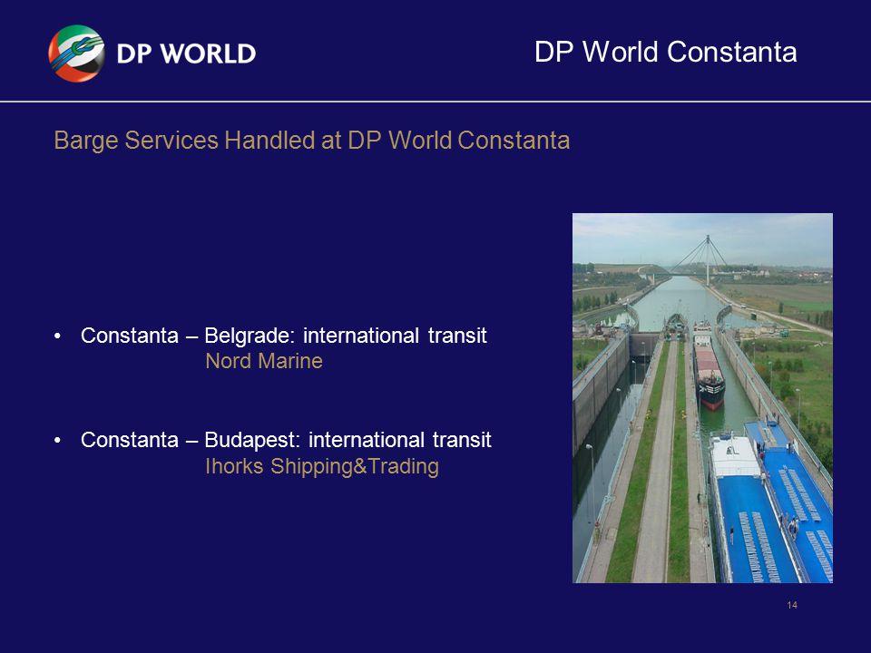 DP World Constanta 14 Barge Services Handled at DP World Constanta Constanta – Belgrade: international transit Nord Marine Constanta – Budapest: inter