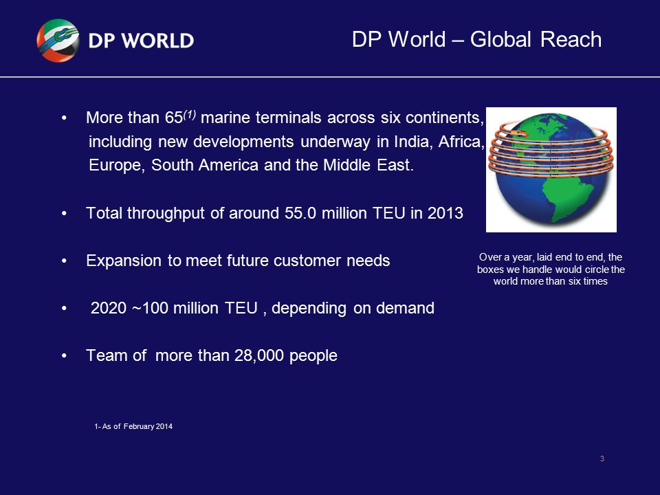 DP World – Global Reach More than 65 (1) marine terminals across six continents, including new developments underway in India, Africa, Europe, South A