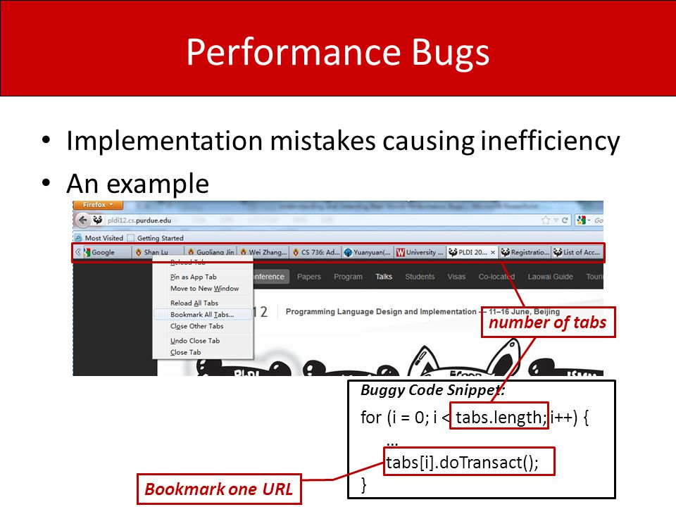 Performance Bugs Implementation mistakes causing inefficiency An example for (i = 0; i < tabs.length; i++) { … tabs[i].doTransact(); } + doAggregateTransact(tabs); Buggy Code Snippet: Patch