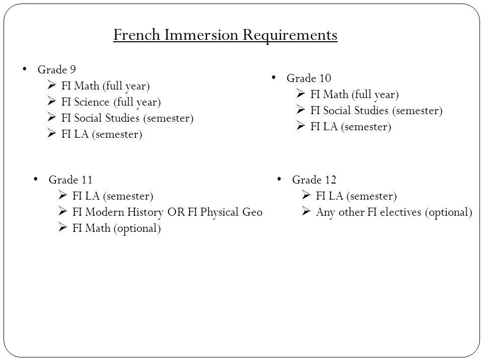 Grade 11- 12 Graduation requirements Six Post Secondary Destinations (entrance requirements) College Apprenticeship Private Schools Work University Military
