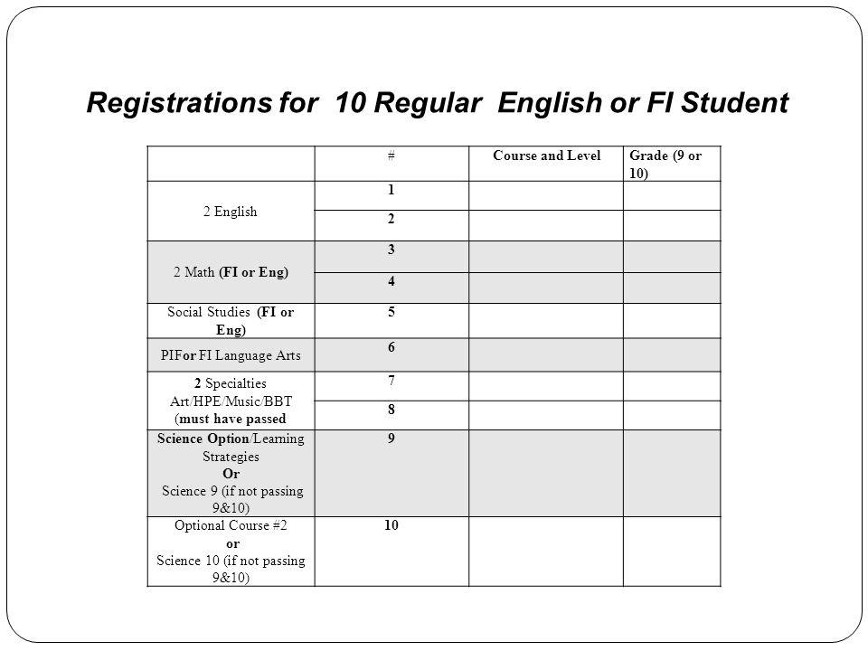 English 122 English 123 AP English 121 A AP English 121 B English 112A English 112B English 113A English 113B Saint John High School Course Registration 2014 -2015 GRADE 12 Students MUST select 10 courses, plus 2 alternates.