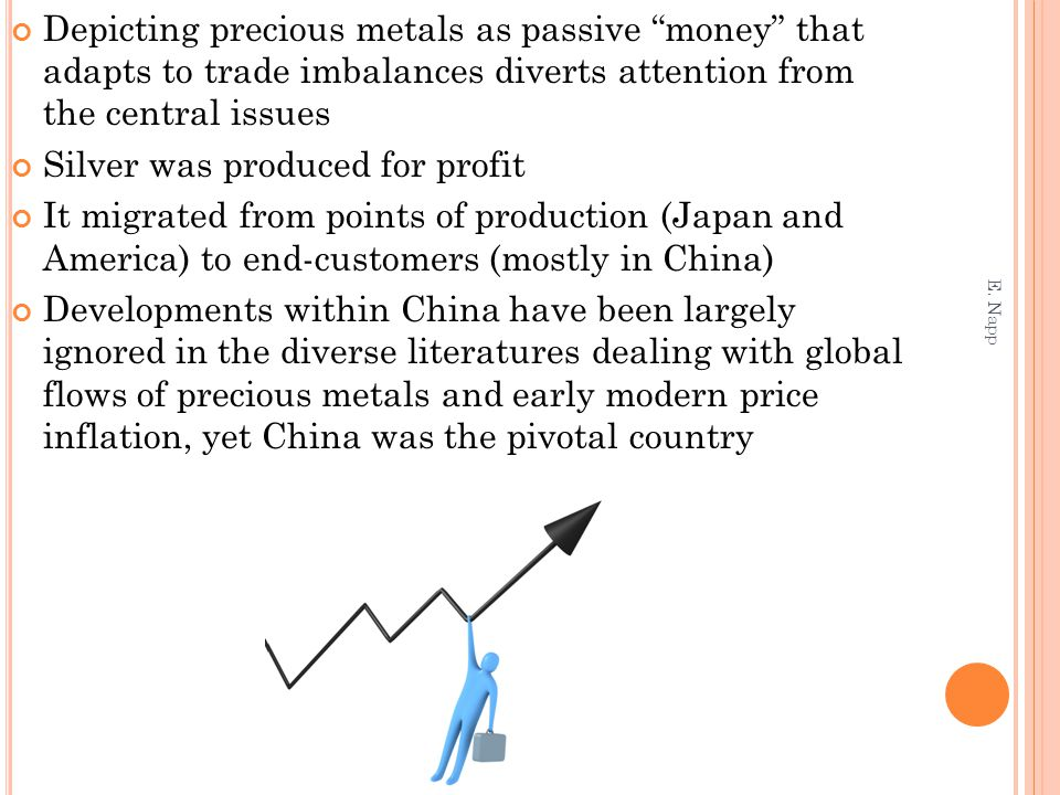 "Depicting precious metals as passive ""money"" that adapts to trade imbalances diverts attention from the central issues Silver was produced for profit"