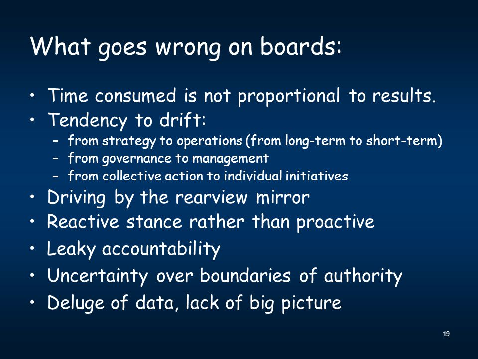 19 What goes wrong on boards: Time consumed is not proportional to results. Tendency to drift: –from strategy to operations (from long-term to short-t