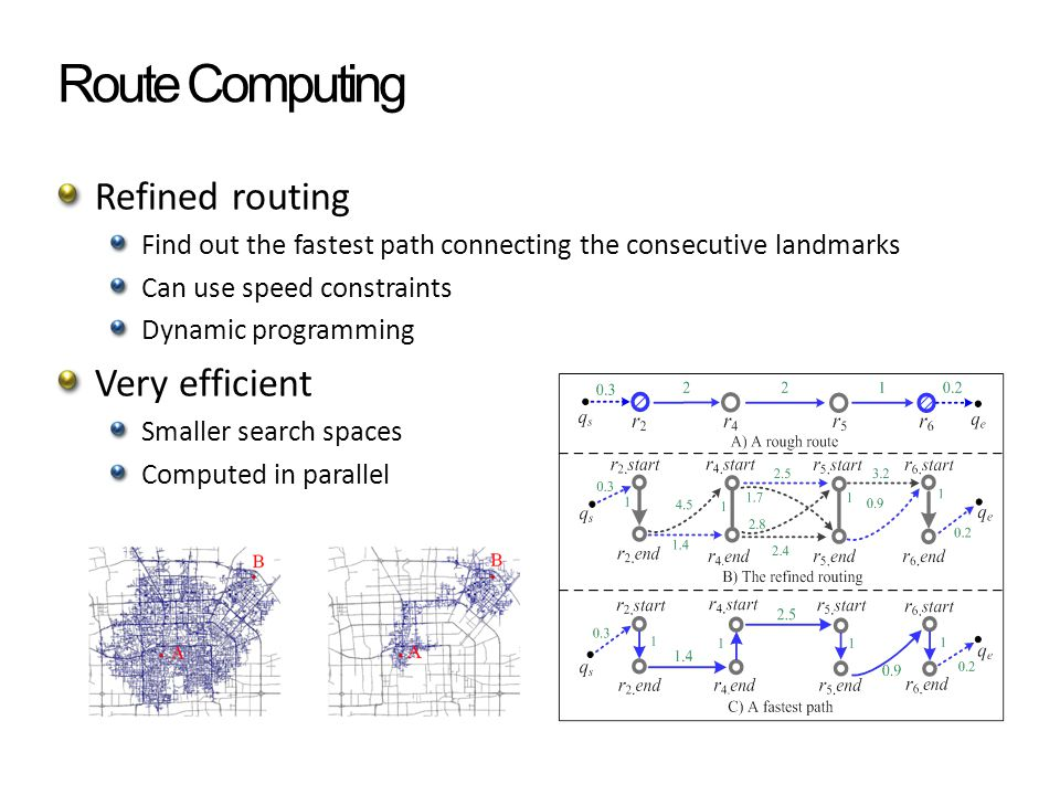 Route Computing Refined routing Find out the fastest path connecting the consecutive landmarks Can use speed constraints Dynamic programming Very efficient Smaller search spaces Computed in parallel