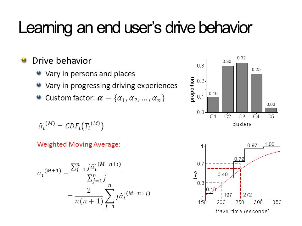 Learning an end user's drive behavior Weighted Moving Average: