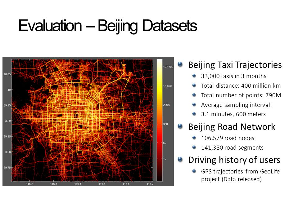 Evaluation – Beijing Datasets Beijing Taxi Trajectories 33,000 taxis in 3 months Total distance: 400 million km Total number of points: 790M Average sampling interval: 3.1 minutes, 600 meters Beijing Road Network 106,579 road nodes 141,380 road segments Driving history of users GPS trajectories from GeoLife project (Data released)