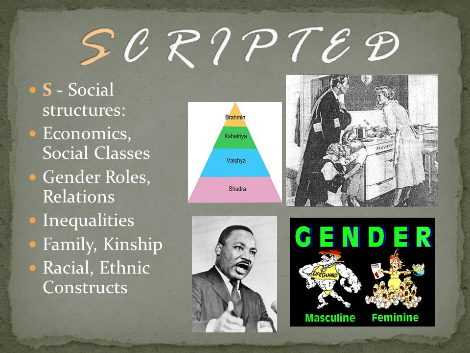 S - Social structures: Economics, Social Classes Gender Roles, Relations Inequalities Family, Kinship Racial, Ethnic Constructs