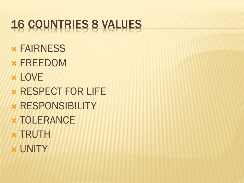  DID ALL THE COUNTRIES DEFINE THE VALUE IN THE SAME WAY.