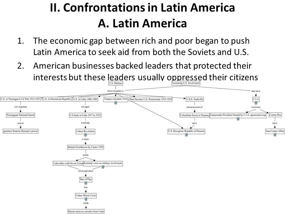 II.Confrontations in Latin America A.