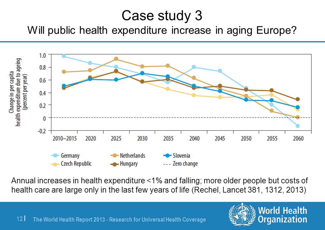 The World Health Report 2013 - Research for Universal Health Coverage 12 | Case study 3 Will public health expenditure increase in aging Europe.