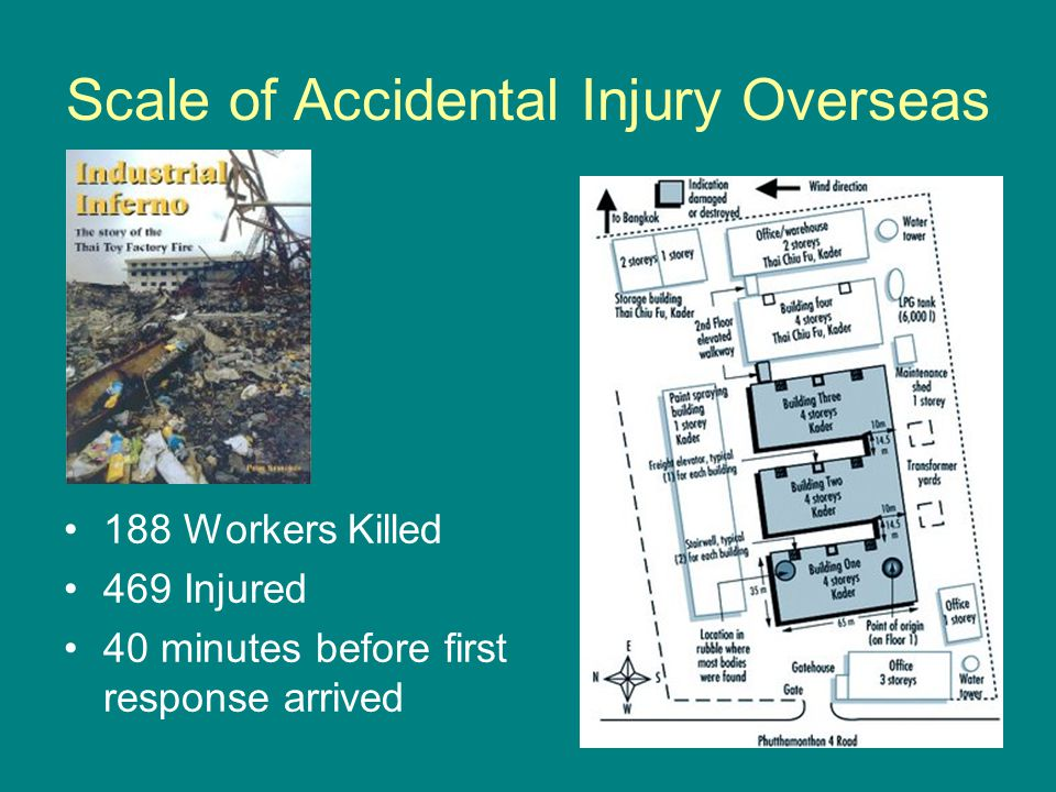 Scale of Accidental Injury Overseas 188 Workers Killed 469 Injured 40 minutes before first response arrived