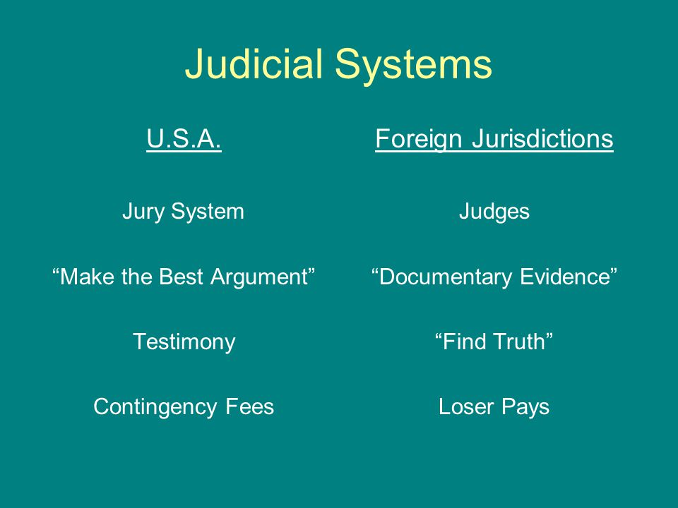 "Judicial Systems U.S.A. Jury System ""Make the Best Argument"" Testimony Contingency Fees Foreign Jurisdictions Judges ""Documentary Evidence"" ""Find Trut"