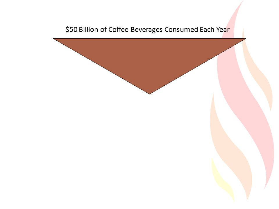 $50 Billion of Coffee Beverages Consumed Each Year