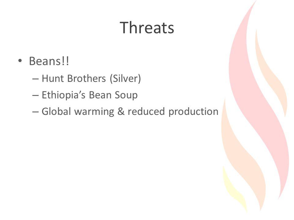 Threats Beans!.