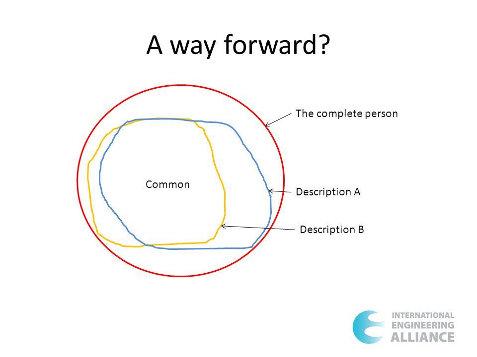 A way forward The complete person Description A Common Description B
