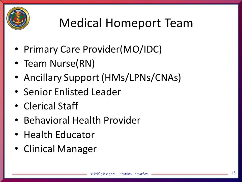 World-Class Care…Anytime, Anywhere Medical Homeport Team Primary Care Provider(MO/IDC) Team Nurse(RN) Ancillary Support (HMs/LPNs/CNAs) Senior Enliste
