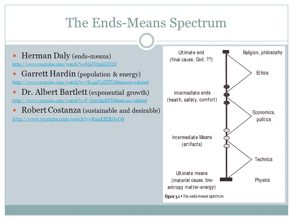 The Ends-Means Spectrum Herman Daly (ends-means) http://www.youtube.com/watch?v=SQJN2nkMN2Y Garrett Hardin (population & energy) http://www.youtube.com/watch?v=7Kc4aN2ZSTU&feature=related Dr.