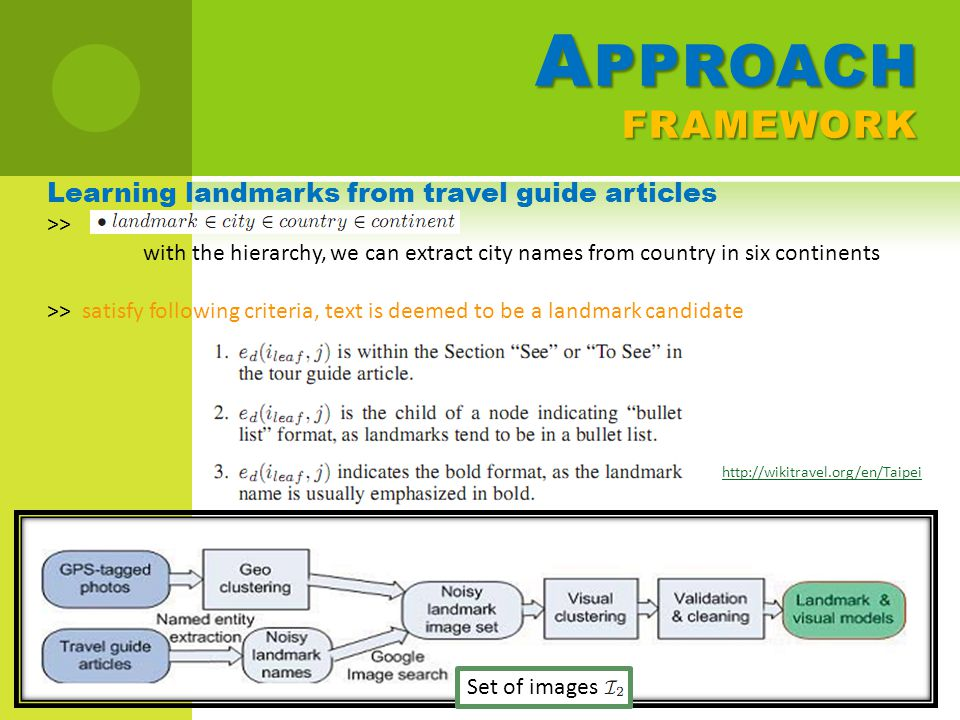 Set of images A PPROACH FRAMEWORK Learning landmarks from travel guide articles >> with the hierarchy, we can extract city names from country in six continents >> satisfy following criteria, text is deemed to be a landmark candidate http://wikitravel.org/en/Taipei