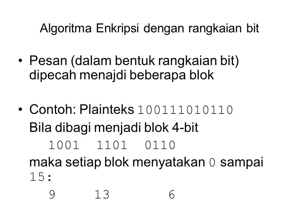 Algoritma Enkripsi dengan rangkaian bit Pesan (dalam bentuk rangkaian bit) dipecah menajdi beberapa blok Contoh: Plainteks 100111010110 Bila dibagi me