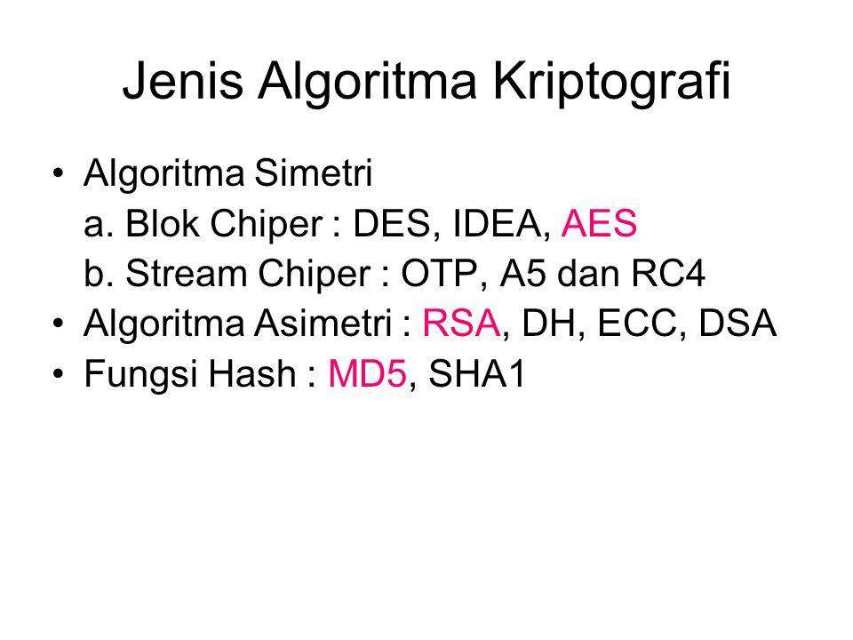 Jenis Algoritma Kriptografi Algoritma Simetri a. Blok Chiper : DES, IDEA, AES b. Stream Chiper : OTP, A5 dan RC4 Algoritma Asimetri : RSA, DH, ECC, DS